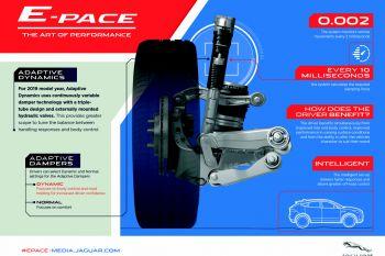 Jaguar-E-PACE-Infographic_AdaptiveDynamics
