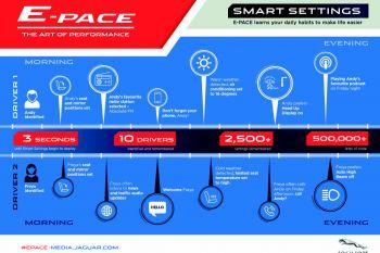 Jaguar-E-PACE-Infographic_SmartSettings