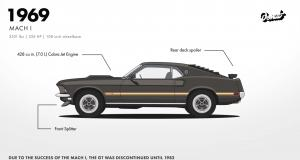 ford-mustang-evoluce-video
