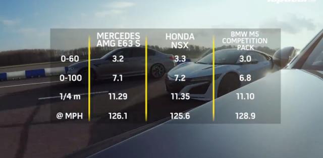 top-gear-sprint-bmw-m5-competition-mercedes-amg-e63-s-honda-nsx-2