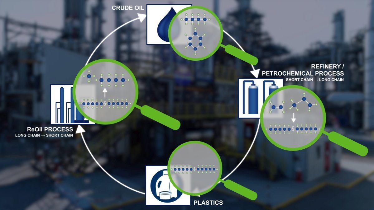OMV-ReOil-ropa-z-plastu- (5)